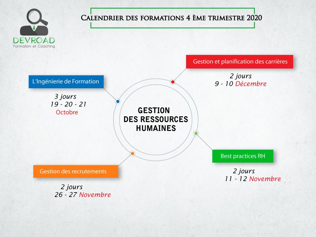 Formations inter entreprises Gestion des ressources humaines