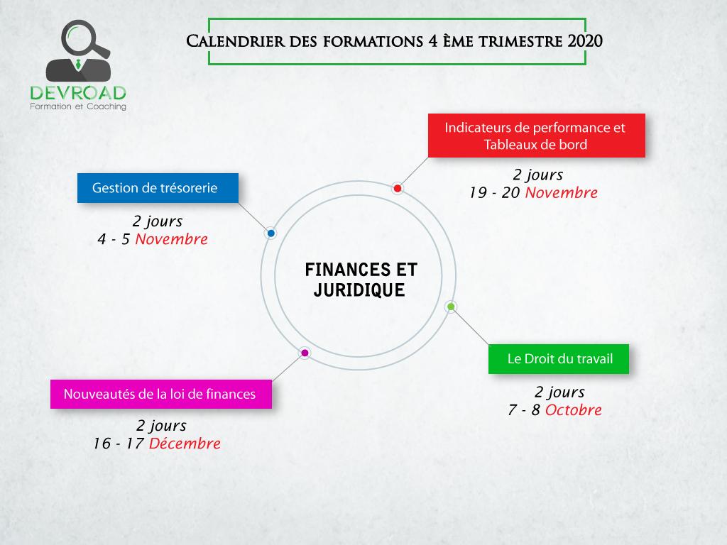 Formations inter entreprises Finances et Juridiques