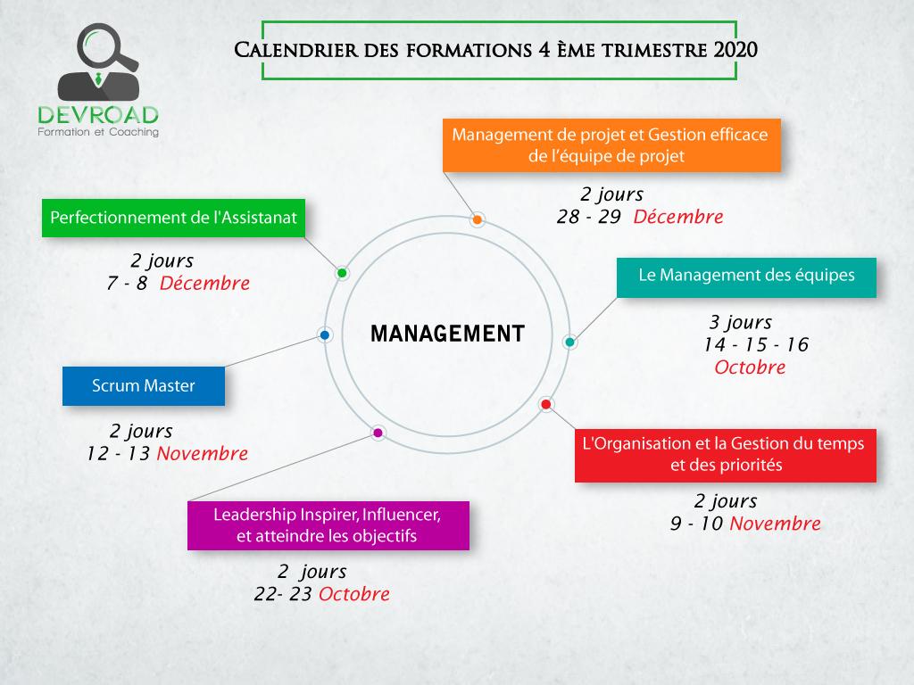 Formations inter entreprises Management
