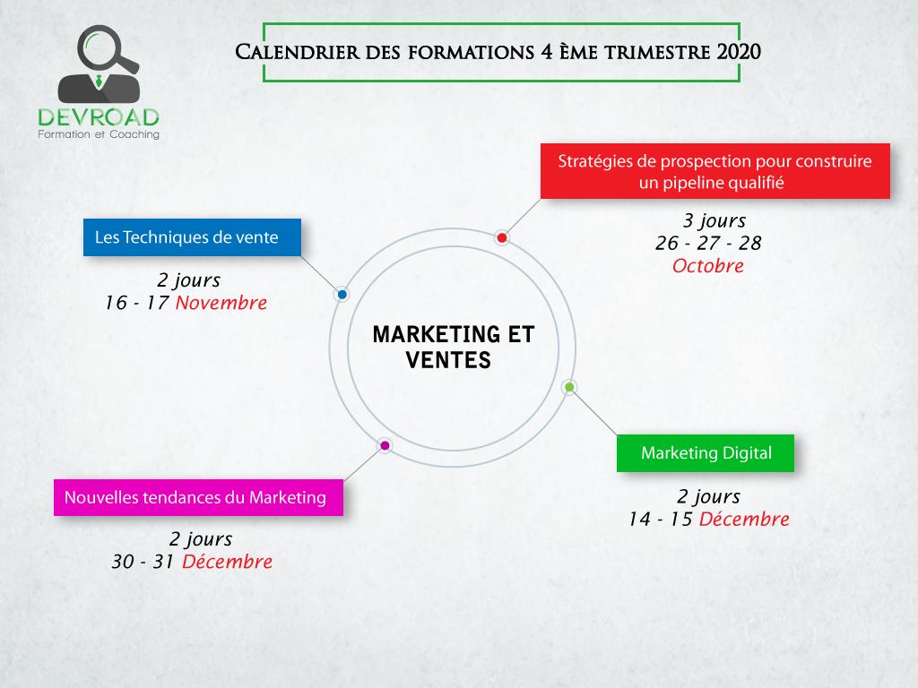 Formations inter entreprises Marketing et ventes