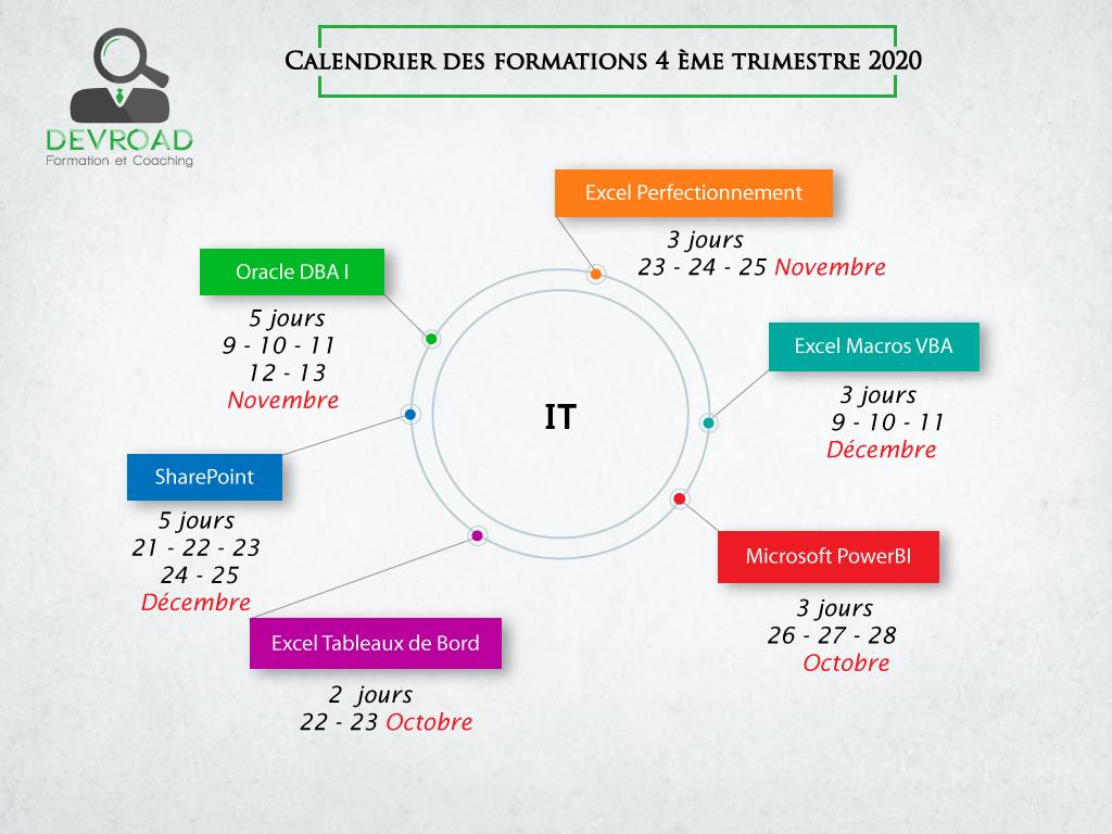 Formations inter entreprises Informatique IT