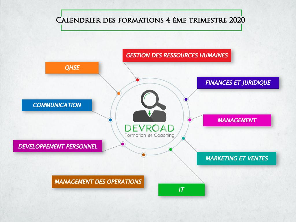 Calendrier des formations inter entreprises 4 ème trimestre 2020
