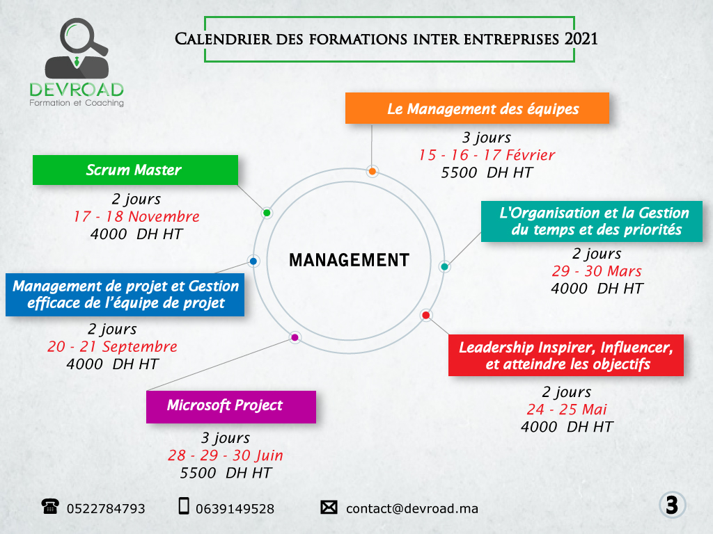 Formations inter entreprises Management