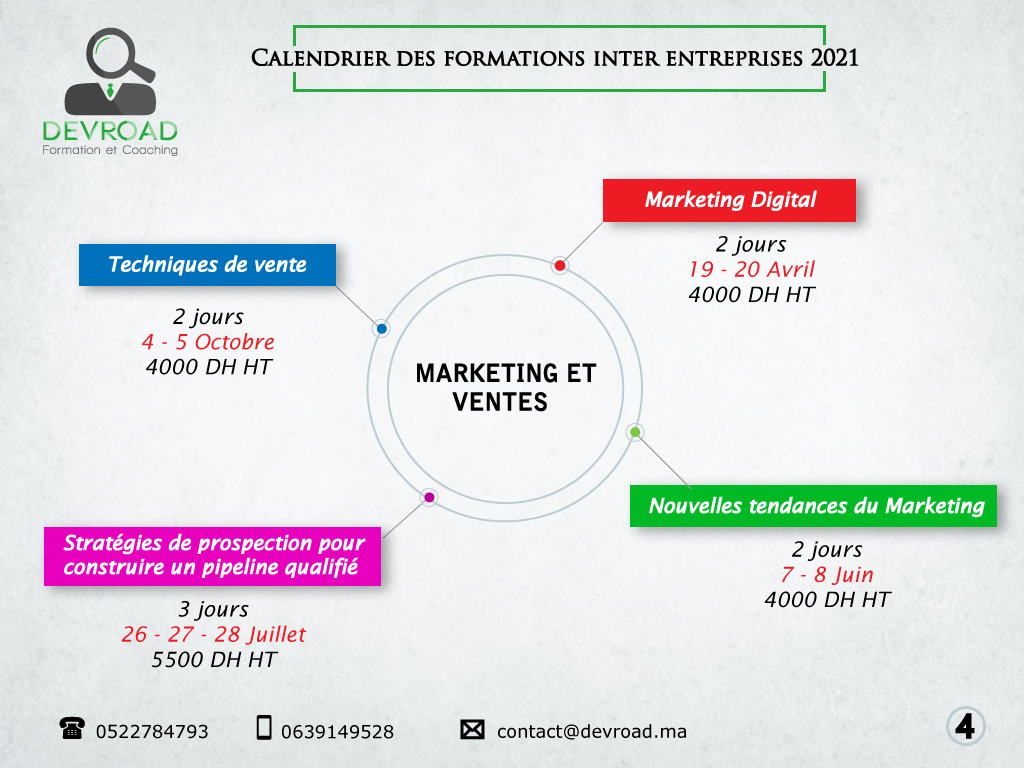 Formations inter entreprises Marketing et ventes